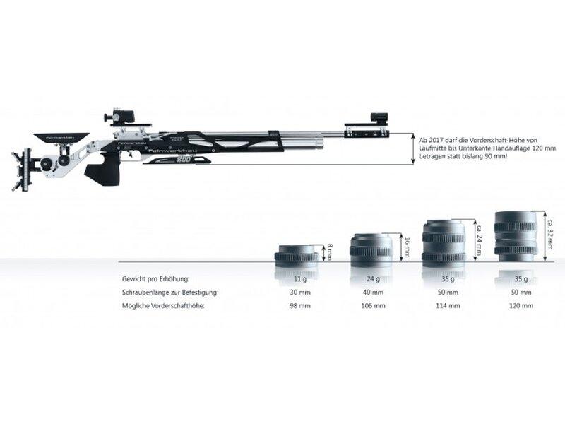 C25 Fülladapter CO2 Kartusche für Feinwerkbau Modell C5 C20 C55,C60,C62. C10
